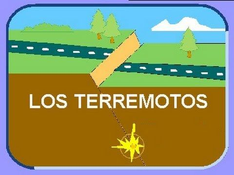 APRENDE CON PIPO: Los terremotos
