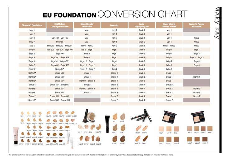 Mary Kay Foundation Conversion Chart 2015 2017 2018
