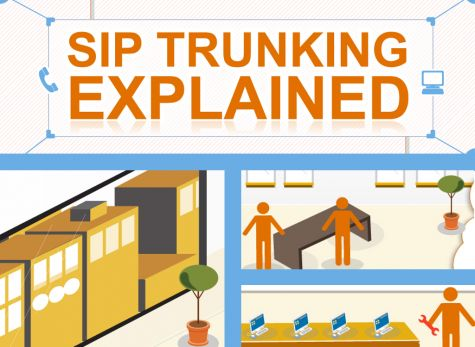 16 best up telecom images on pinterest infographic info graphics does your organization need an efficient cost effective and integrated communication system learn more about sip trunking for business from broadconnect fandeluxe Choice Image
