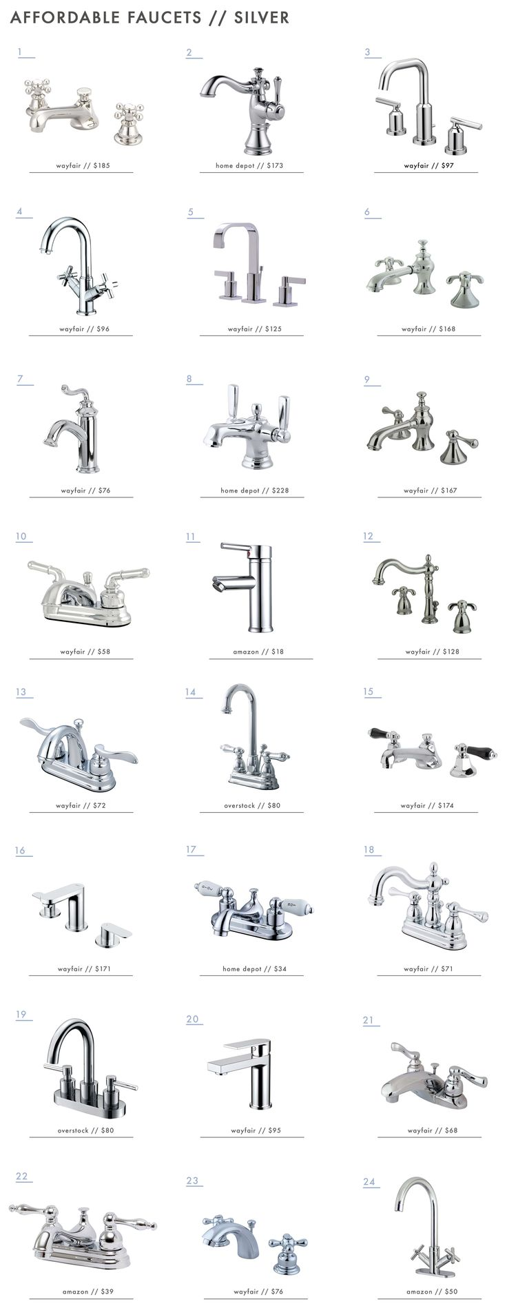 24 Affordable Silver Bathroom Faucets