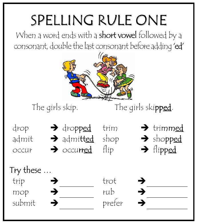spelling rule 1 parkhurst state school phonics spelling and plurals rules spelling rules. Black Bedroom Furniture Sets. Home Design Ideas