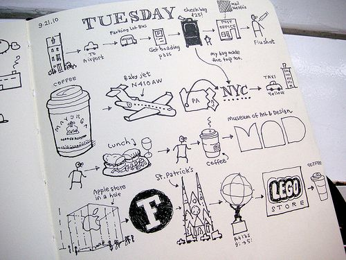 This is tuesday's diary, the authors use pictures and icon to write the daily life. This looks very straight and interesting.