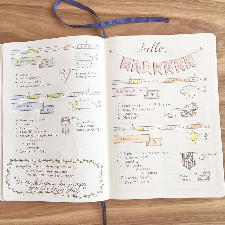 """617 mentions J'aime, 13 commentaires - Camilla / Creative Pineapple (@creative.pine.apple) sur Instagram : """"Another two pages of dailies! The daily entries definitely count towards the 'tried and true' day 7…"""""""