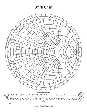 The Smith Chart is used by electrical and electronics engineers to aid in demonstrating and solving problems in radio frequency engineering. Free to download and print