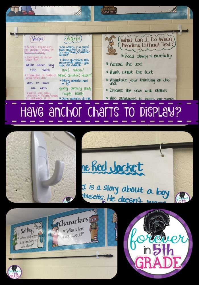 Need somewhere to hang all your anchor charts?  Read about an easy way to display them at Forever in Fifth Grade!