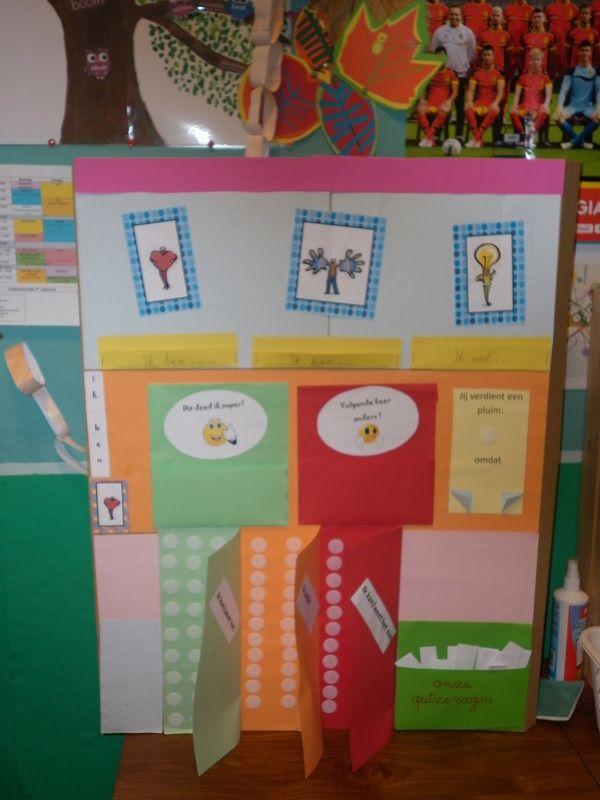 Leerbord (testversie)  Per week 3 doelen in de kijker (zijn - kunnen - weten) . Zijn: Leerlingen schrijven zelf op wat ze goed deden (groen zakje) en wat minder goed (rood zakje) + evalueren weekdoel.  Elke week krijgen enkele kinderen pluim voor 'zijndoel' Weten/kunnen: - Quizvragen  maken en ik zakje steken. Op het einde van de week quiz.  - Lln. plakken naam op juiste plaats : ik kan/weet het - ik twijfel - ik kan het helemaal niet