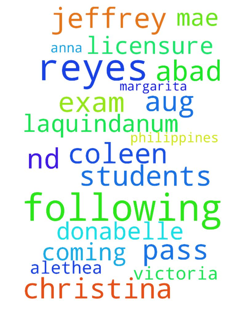 Please help us pray for the following - Please help us pray for the following students To pass in their Philippines ND Licensure Exam this coming Aug 20 and 21. Abad, Coleen Donabelle B. Laquindanum, Alethea Mae B. Reyes, Anna Victoria Christina Margarita B. Reyes, Jeffrey R. Posted at: https://prayerrequest.com/t/PC9 #pray #prayer #request #prayerrequest