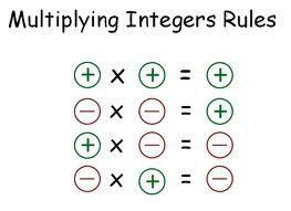 Number sense & numeration: multiplying integers