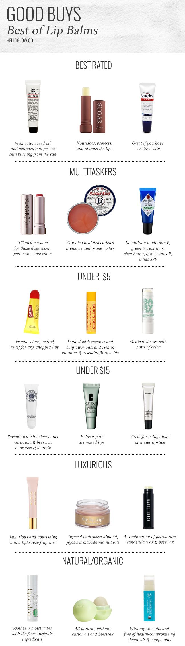18 Best Lip Balms for Any Budget   HelloGlow.co
