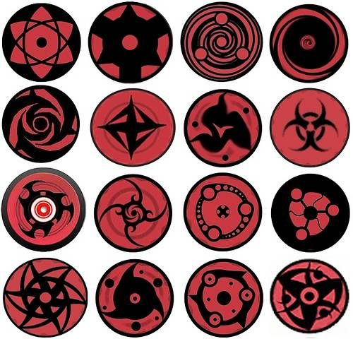 All Forms Of Sharingan - Naruto