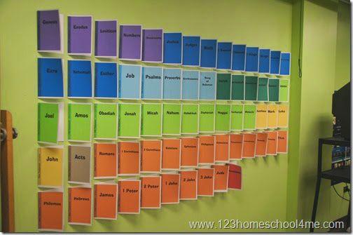 Libri della Bibbia Bulletin Board per Domenica Scuola #sundayschool #booksofthebible #bible