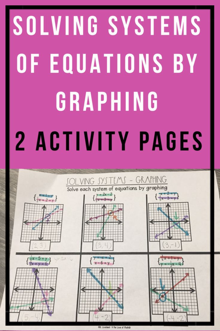Solving Systems Of Equations By Graphing By 4 The Love Of Math Teachers Pay Teachers Systems Of Equations Middle School Math Notes Math Interactive Notebook