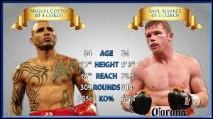 Hi boxing fans, Cotto vs Canelo free HBO boxing live streaming HD TV coverage online match is really exciting to all.