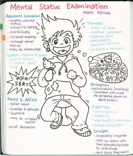 Psychiatry MMSE 1