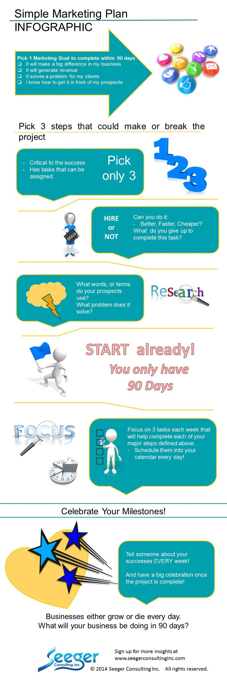 Simple Marketing Plan Infographic
