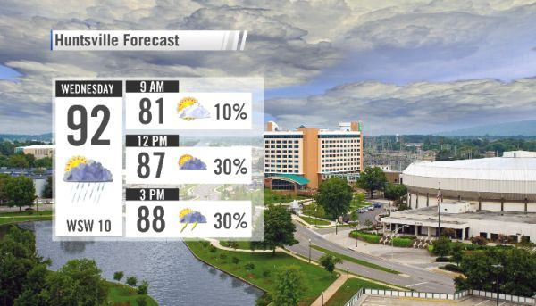 """Wednesday Morning, July 5, 2017  Chief Meteorologist Jason Simpson/Meteorologist Ben Smith  Unsettled Pattern Continues, Hot & Humid, Scattered Heavy Storms  Some big-time rain Tuesday dumped more than 4-5"""" in total over Madison and Jackson Counties; showers and storms through the morningwon't live up to those same standards, but another 0.25"""" to 0.75"""" of rain looks fairly common with spotty downpours."""