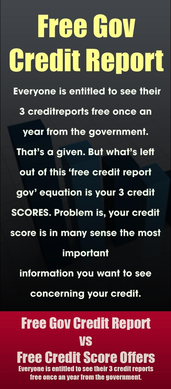 http://creditscoregovx.weebly.com  Free Gov Credit Report vs Free Credit Score Offers Everyone is entitled to   see their 3 credit reports free once an year from the government.