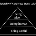 You are branding yourself as a manager every day - the hierarchy of personal values  #branding  www.meritsolutions.com.au