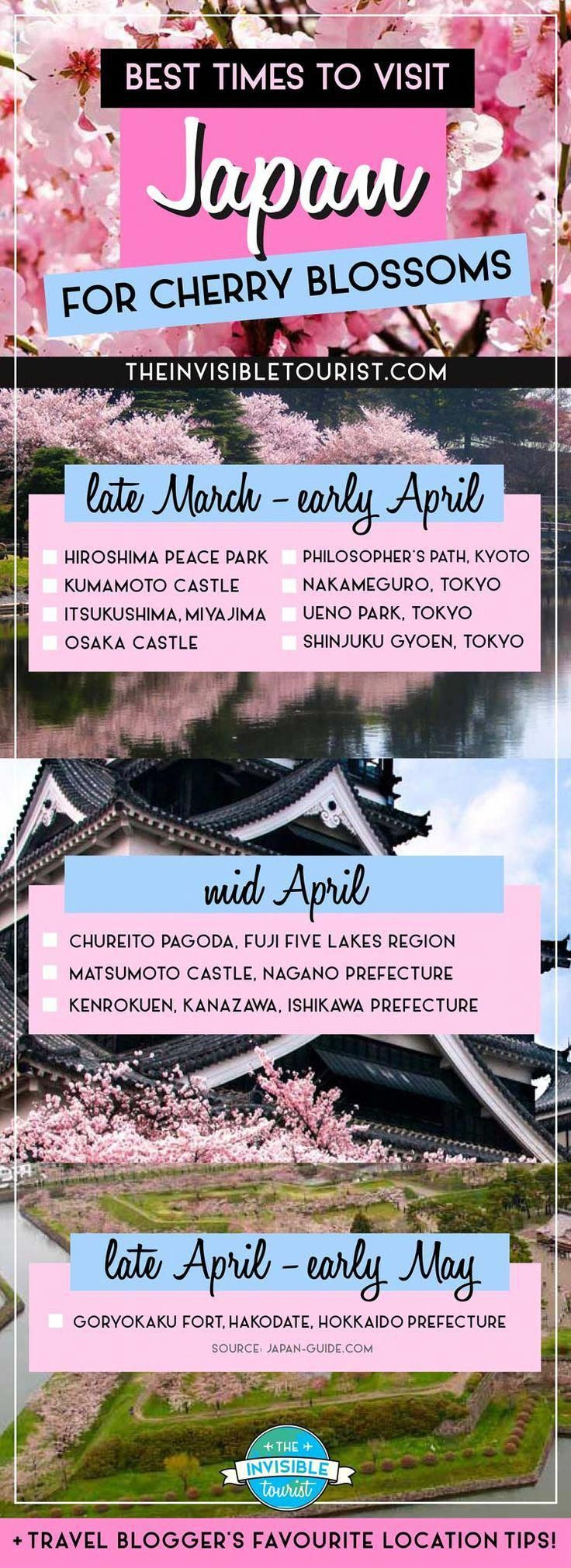 The Best Time to Visit Japan for Cherry Blossoms