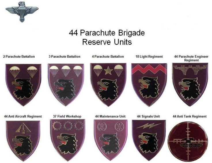 44 Parachute BDE Reserves
