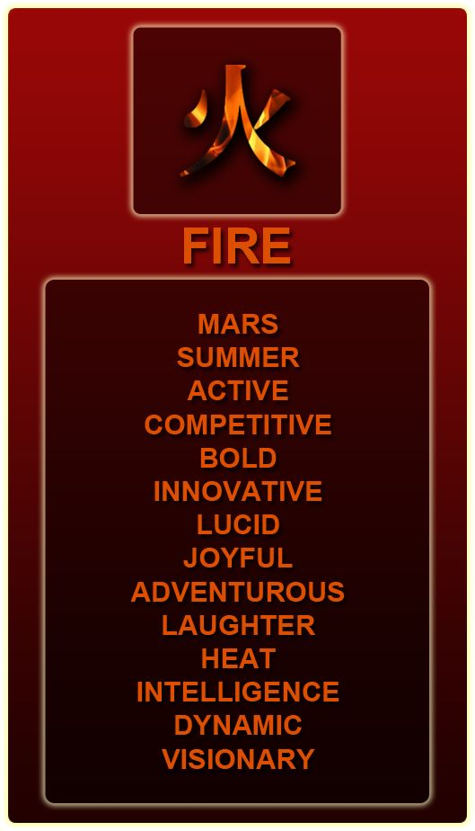Chinese zodiac element of fire. - Pinned by The Mystic's Emporium on Etsy