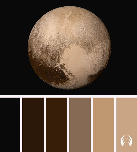 This image of Pluto is absolutely gorgeous! I'm actually in the process of painting my library in colors that are almost identical. BTW, NASA made a film clip from this and more than 100 other images taken by the New Horizons spacecraft over 6 weeks of approach and close flyby in the summer of 2015. #nature #color #palette #design #inspiration #Pluto #NASA #space #planet