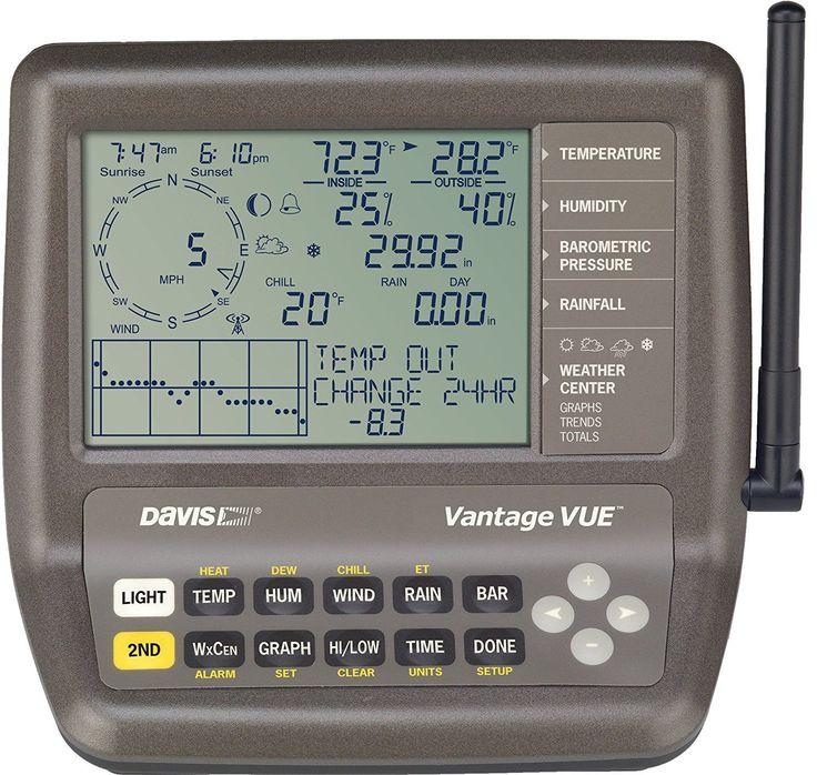 La estación meteorológica Davis Vantage Vue es una de las mejores del mercado. En este articulo analizamos sus principales características antes de comprar.