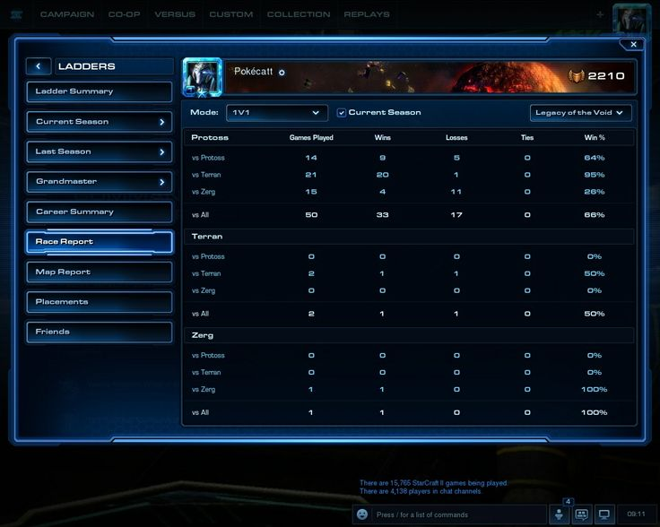 I'm really enjoying PvT in this new patch :) Post your winrates