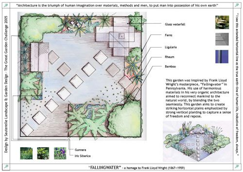 91 Best Images About Drawings And Garden Plans On