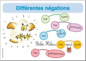 Affiche phrase négative : différentes négations