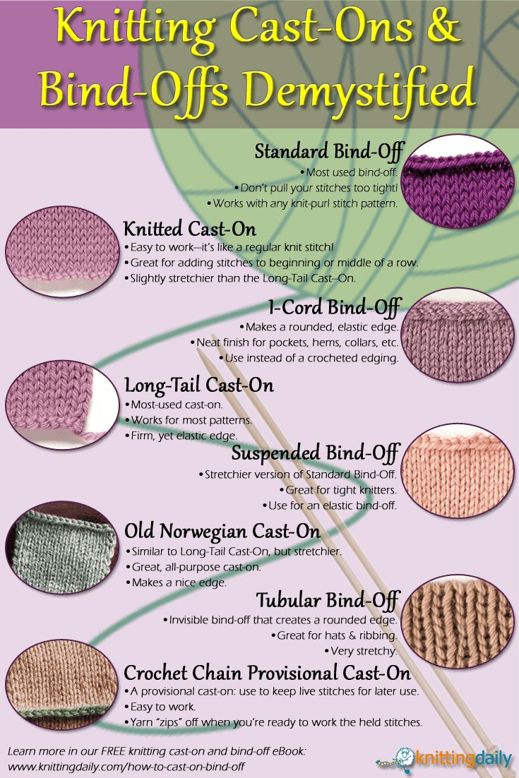 The experts at Knitting Daily compiled the following infographic that showcases a total of eight popular cast-on and bind-off knitting methods that can be used for all types of knitting techniques and projects. They also have an article about binding off using intermediate and advanced techniques for more experienced knitters, so don't forget to visit …