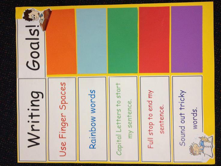 Kindergarten writing goals!