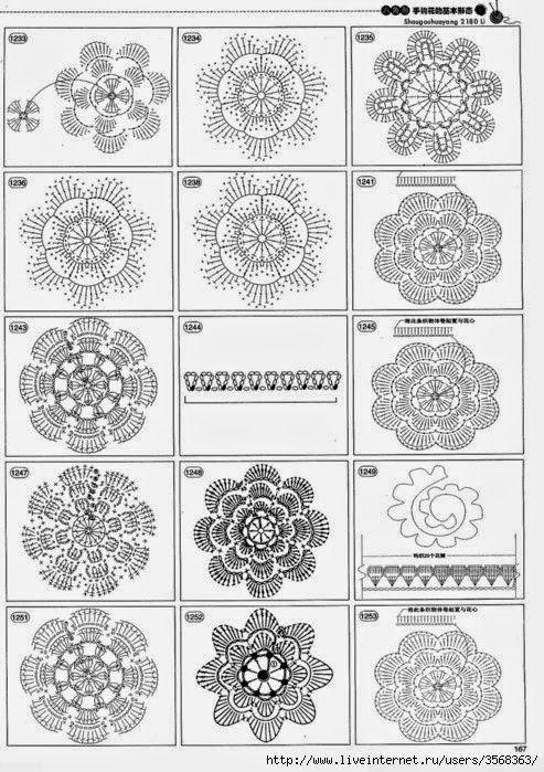 20 Flores tejidas al crochet con sus respectivos diagramas | Crochet y dos agujas