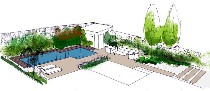 Dise o para un jard n con piscina y nuevas zonas for Planos de jardines