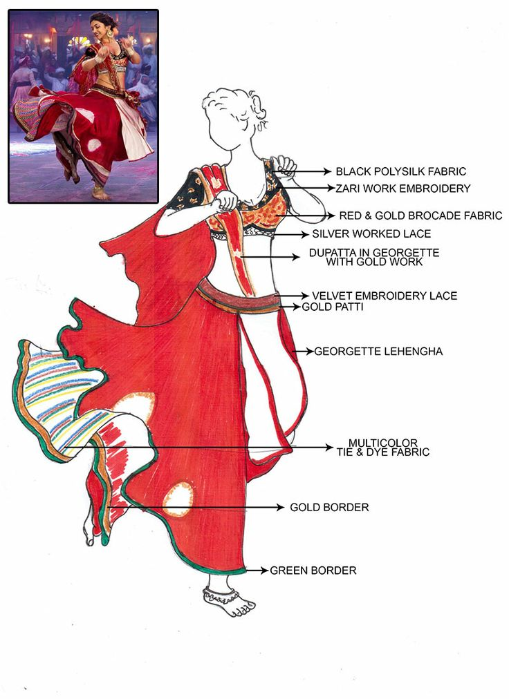 DIY #Red #RamLeelaLehenga to sizzle your style