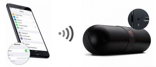 Beats Pill Portable Speaker 2.0 Review