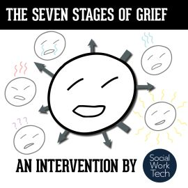 The Seven Stages of Grief. Psychoeducation for clients on loss (e.g. death, break-up, sudden unwanted changes). Updated: 05/2014