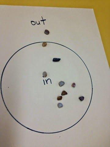 Voor oudste kleuters: De kinderen gooien met 10 steentjes. Hoeveel steentjes vallen in de cirkel? Hoeveel steentjes er buiten? Hoeveel steentjes zijn er samen? Nog steeds 10! Speelse kennismaking met splitsen. Tip: Start met een kleinere hoeveelheid. Extra: De kinderen kunnen op een werkblaadje aanduiden hoeveel er binnen en buiten de cirkel zijn gegooid.