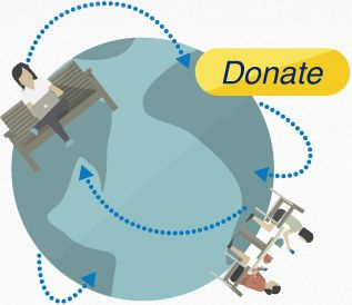 Fundraising Donations through PayPal.