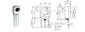 Laboratorio de Electronica II Grupo 3: Protocolos de la Comunicacion Infrarroja