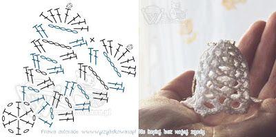 Wyszydelkowana.pl - o szydełkowaniu i nie tylko: Program do rysowania schematów szydełkowych