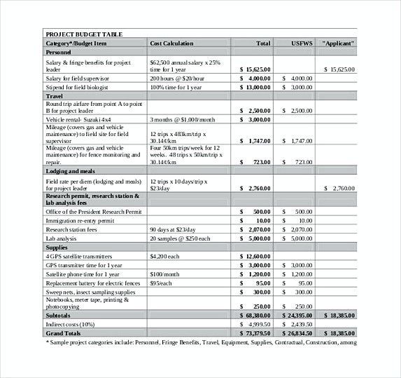 Project Budget Worksheet , 13 Excel Budget Template Mac , Choosing the Best Excel Budget Template Mac Are you mac user? Today, mac become a really useful thing because it can provide us with many benefits li...