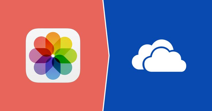 Save my iOS photos to OneDrive (SkyDrive)