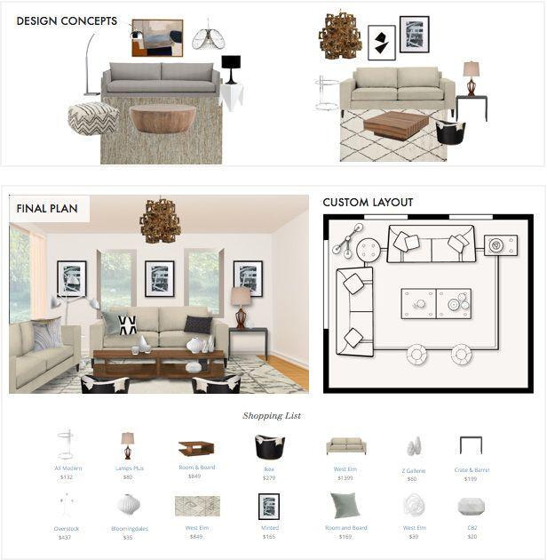 Top Interior Designers And Decorators Home DesignInterior DecoratingOnline