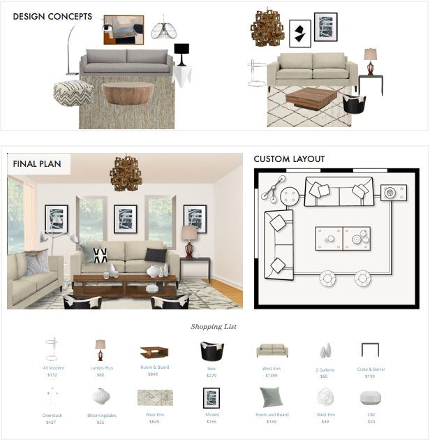 Top Interior Designers And Decorators