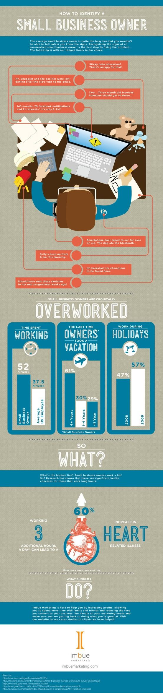 Are you an overworked small business owner? This infographic shares the signs of one. #smallbusiness #business #owner