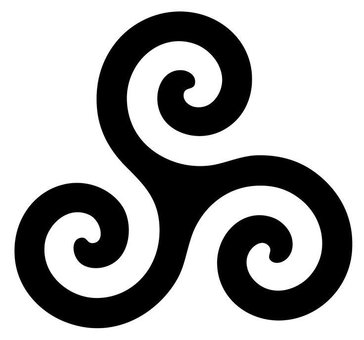 Signification des symboles : le triskèle