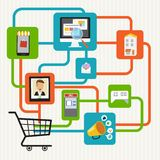 Concepto del OMNI-canal para el márketing digital y las compras en línea I Imagen de archivo libre de regalías