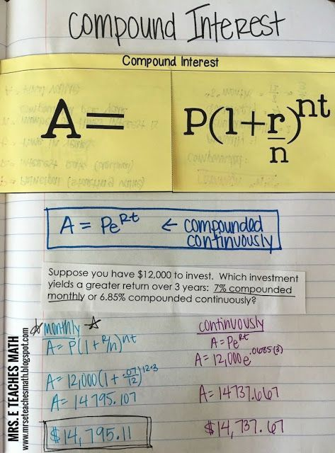 Compound Interest Interactive Notebook Page - good for Algebra 2  mrseteachesmath.blogspot.com