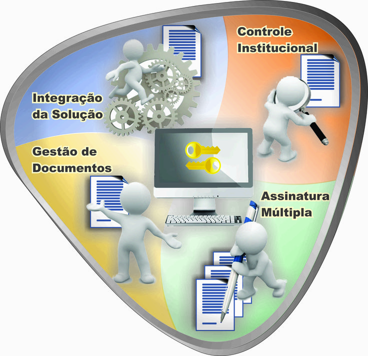 i9 Consulting - Assinatura Digital